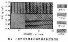 PE(聚乙烯)是什么,是什么材料