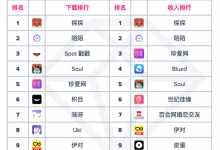 免费交友软件app前十名(曝光排名前十的免费交友软件)