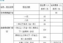 去香港需要办什么手续需要多少钱(港澳通行证办理流程及其费