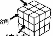 魔方怎么玩六面口诀(图解的魔方玩法全攻略)