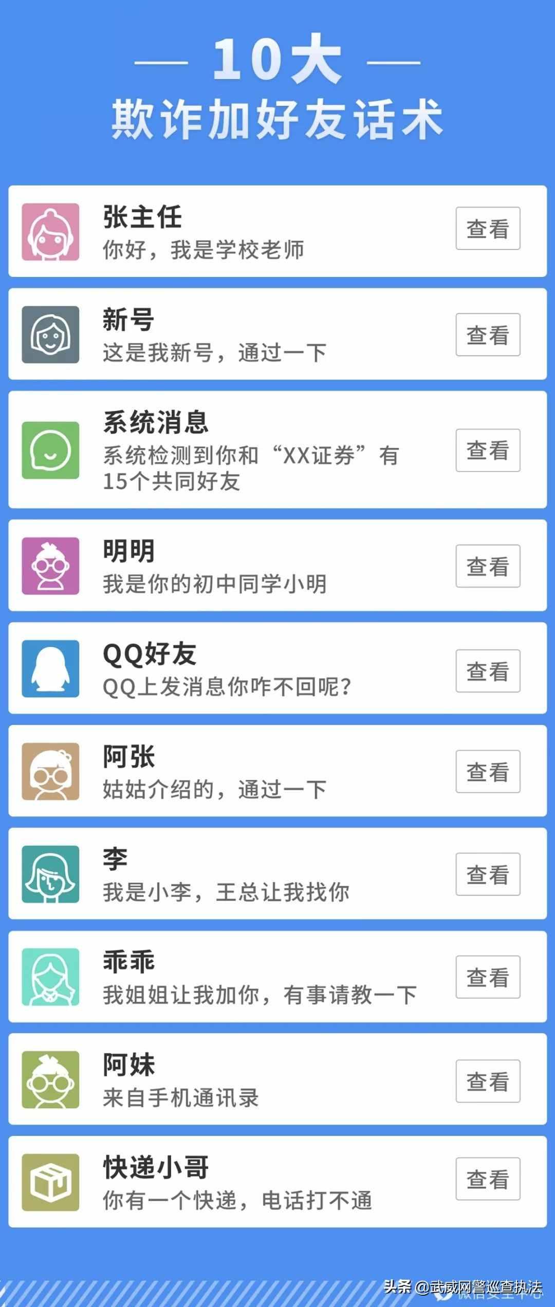 """【净网2020】微信10种最常见的""""加好友""""骗术,你遇到过几种?"""