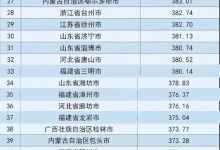 中国地级市经济100强有哪些(盘点国内地级市100强)