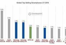 国际手机销量排行榜前十名(国内外最受欢迎的10款手机)