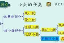 有限循环小数和无限循环小数的定义(两者定义及分