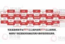 小红书品牌营销案例分析(最全的营销方式)
