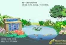 家用鱼池过滤器品牌排行版