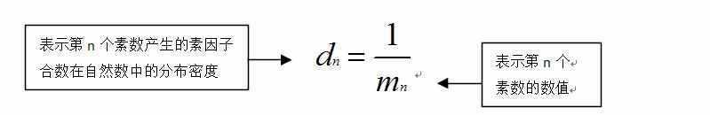 《素数定理》批判(一)方向一错,那就什么都错了!