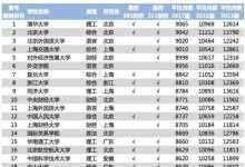 上海对外经贸大学怎么样(上海对外经贸大学就