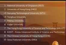 QS亚洲大学排名情况(QS亚洲大学排名中国占了多