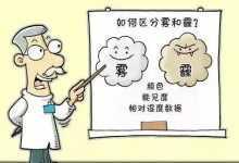 雾霾是什么意思?雾霾是什么原因形成的