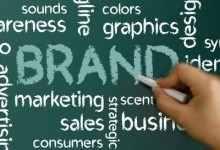 公司商标如何申请(低成本申请商标的方法)