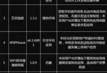 手机上怎么删除360手机助手(豌豆荚手机助手)