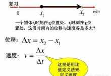 什么是微分?微积分的本质到底是什么?