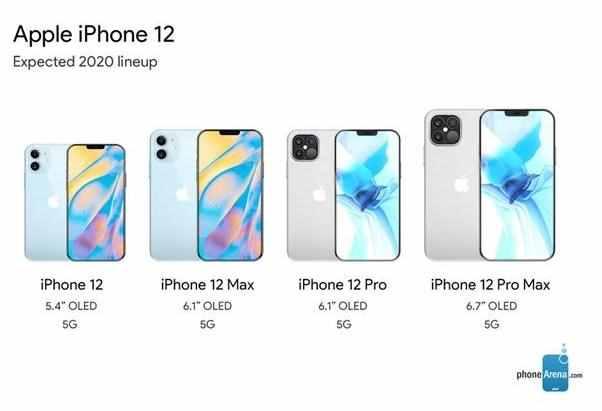 iPhone 12低价角逐安卓,耳机或为牺牲品