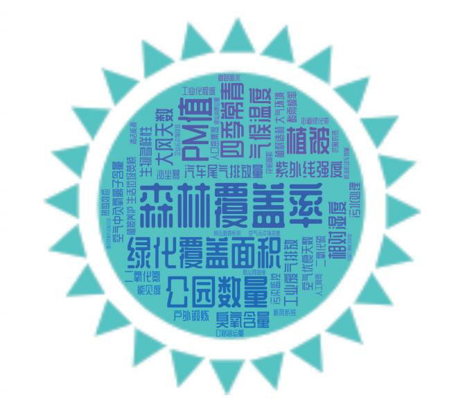 """,百县榜""""2020中国百佳富氧县市""""榜单首发"""