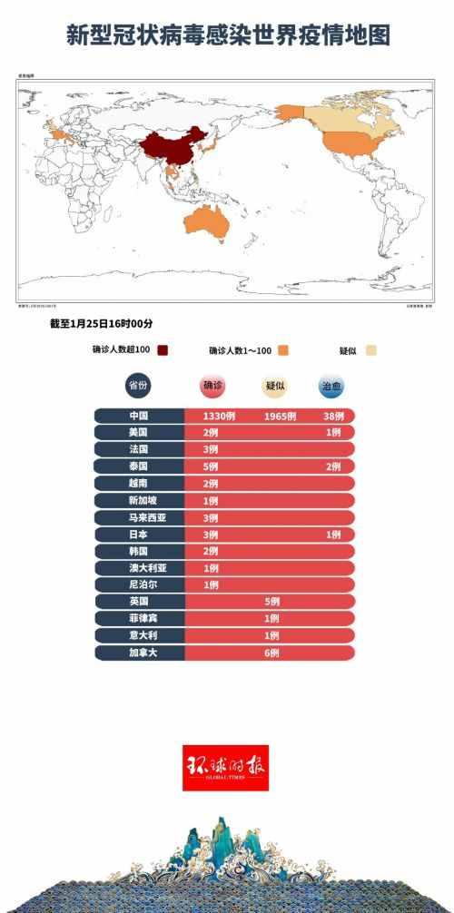 全球最新疫情地图曝光!新型肺炎疫情最新情况:全球确诊135