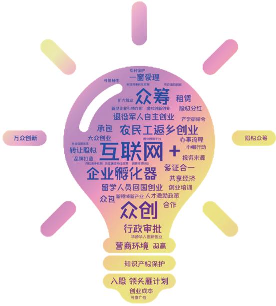 """,百县榜""""2020中国双创活力百佳县市""""首发!"""