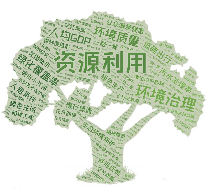 """,百县榜""""2020中国最具绿意百佳县市""""新鲜出炉"""