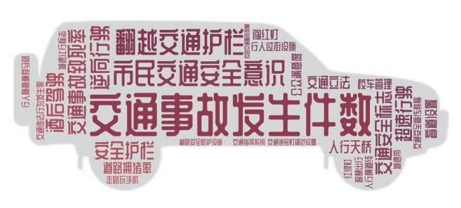 """,百县榜""""2020中国交通安全百佳县市""""榜单发布"""