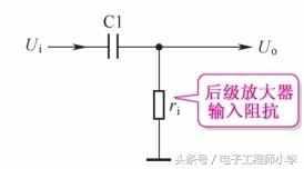 耦合是什么意思?耦合网络