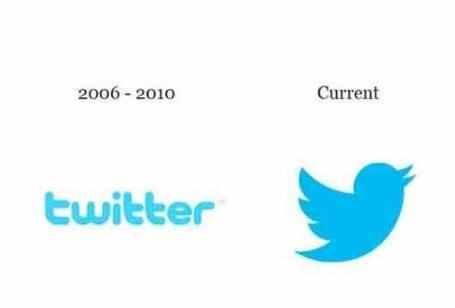 什么是twitter? twitter干嘛用的