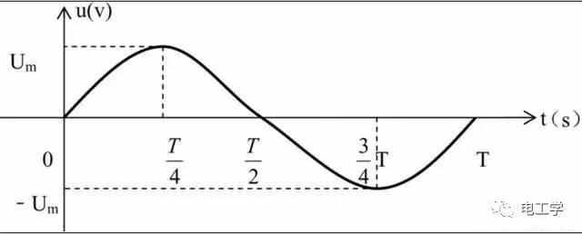 赫兹是什么意思?频率和赫兹的换算
