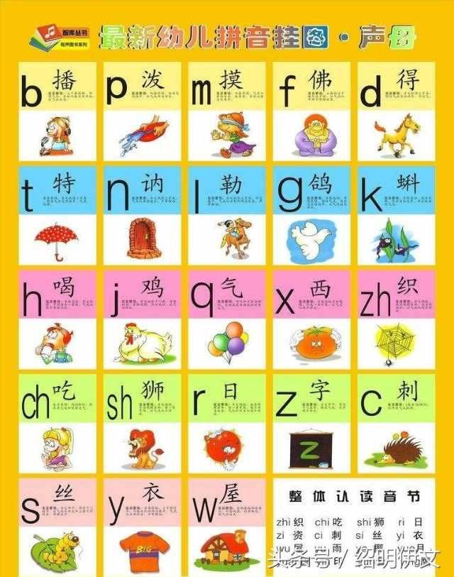 跟着老师只要40分钟就可以学会声母表和韵母表的读法和发音