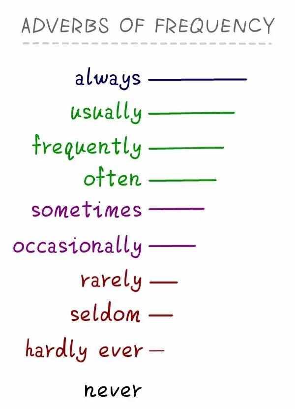 always什么意思?always有什么特殊含义