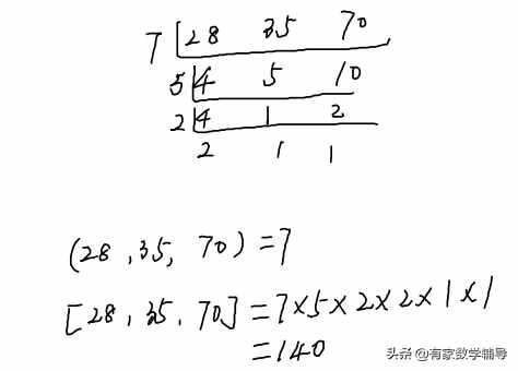最小公倍数怎么求?最小公倍数怎么求最简单
