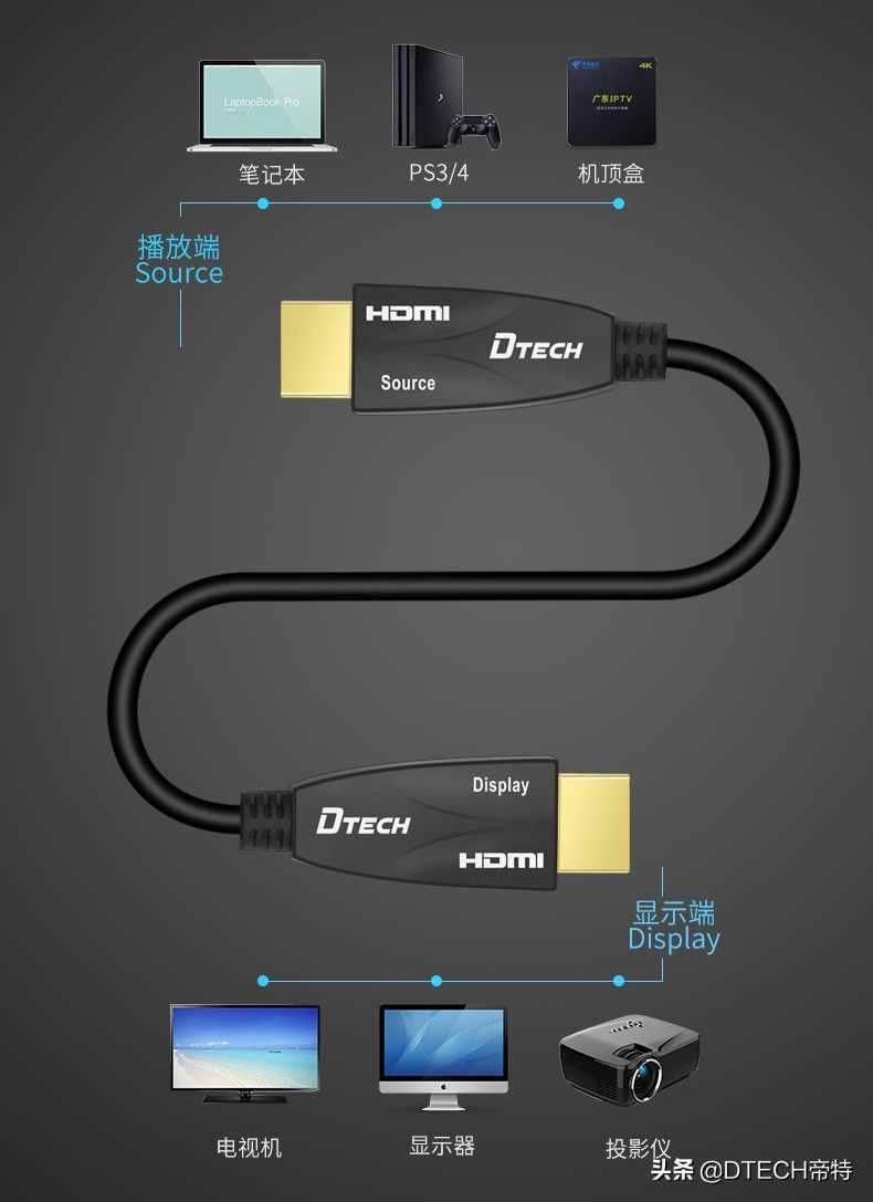 hdmi是什么意思?HDMI接口是干嘛用的