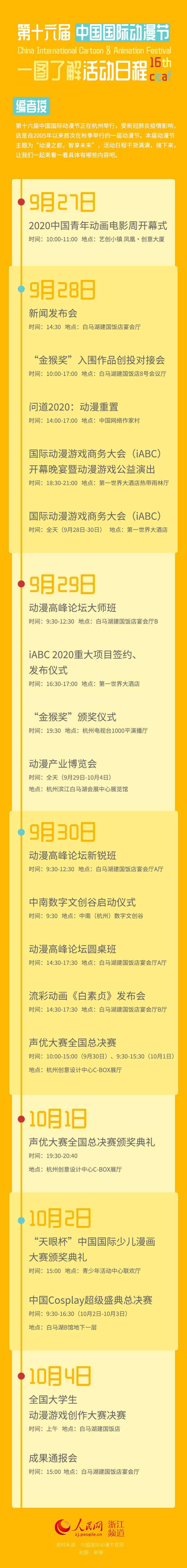 第十六届中国国际动漫节在杭州开幕