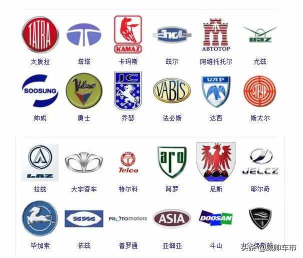 各种汽车的车标,来看看你认识几个?