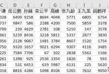 Excel环比怎么算计算公式(全程图解Excel环比计算法)