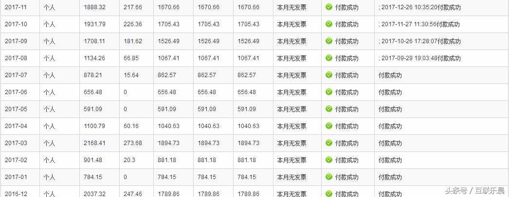 我接触了360搜索联盟,赚了人生第一桶金,并在九江市里购买了新房