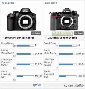 买D5200还是买D7000?尼康D5200和D7000哪个好?
