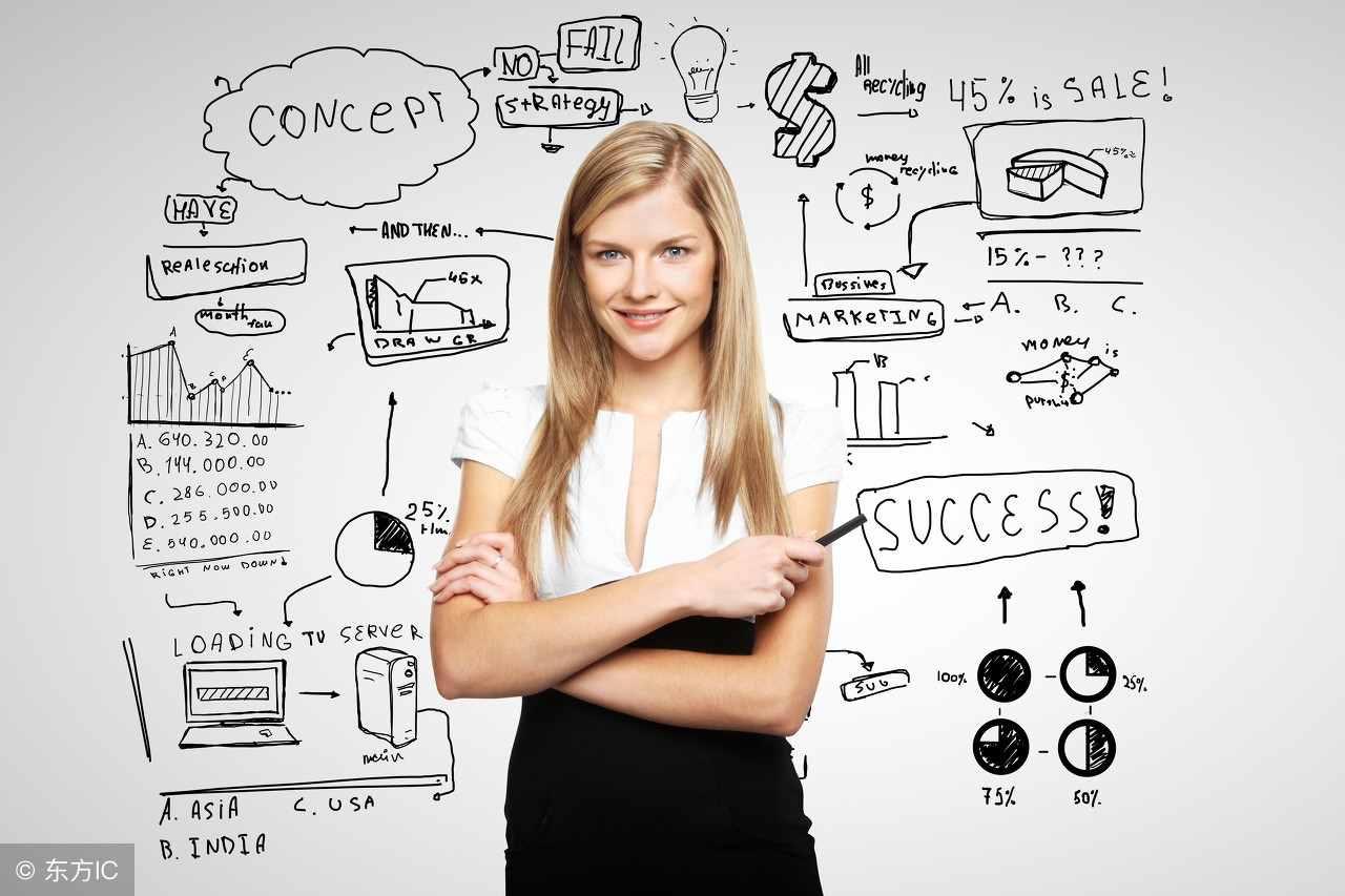 如何写好营销策划书,营销策划书的构造分为几大部分?
