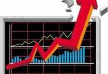 股票涨停是什么意思(3秒钟全面认识股票涨停)