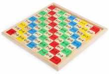 什么是小九九乘法口诀(名称由来及乘法口诀表分享