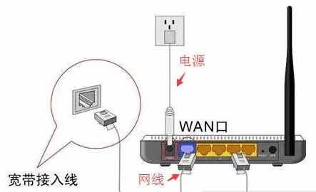 怎样用手机设置路由器及修改WiFi密码
