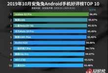 智能手机性价比排行榜前十名(热销榜钱十名手机品牌)