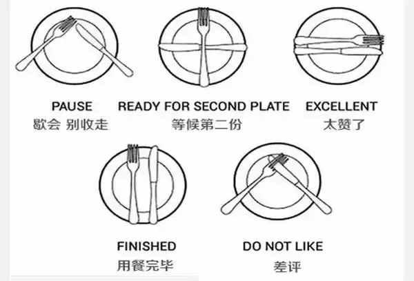 西餐礼仪 | 使用刀叉原来这么讲究!