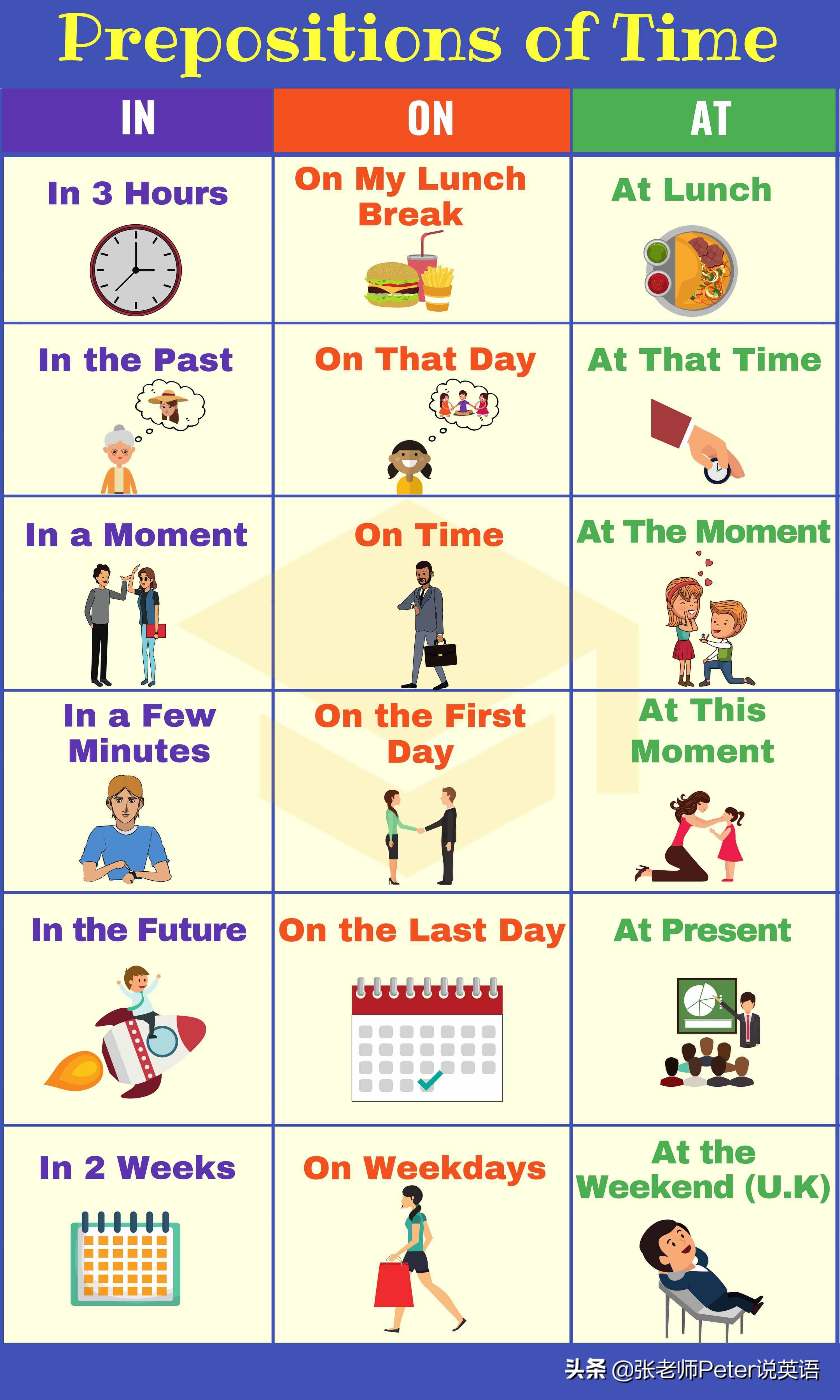 英语时间介词at、on、in用法秒懂!想错都难!