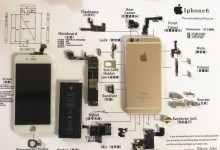 二手苹果手机值得买吗(揭秘二手苹果机优缺点)