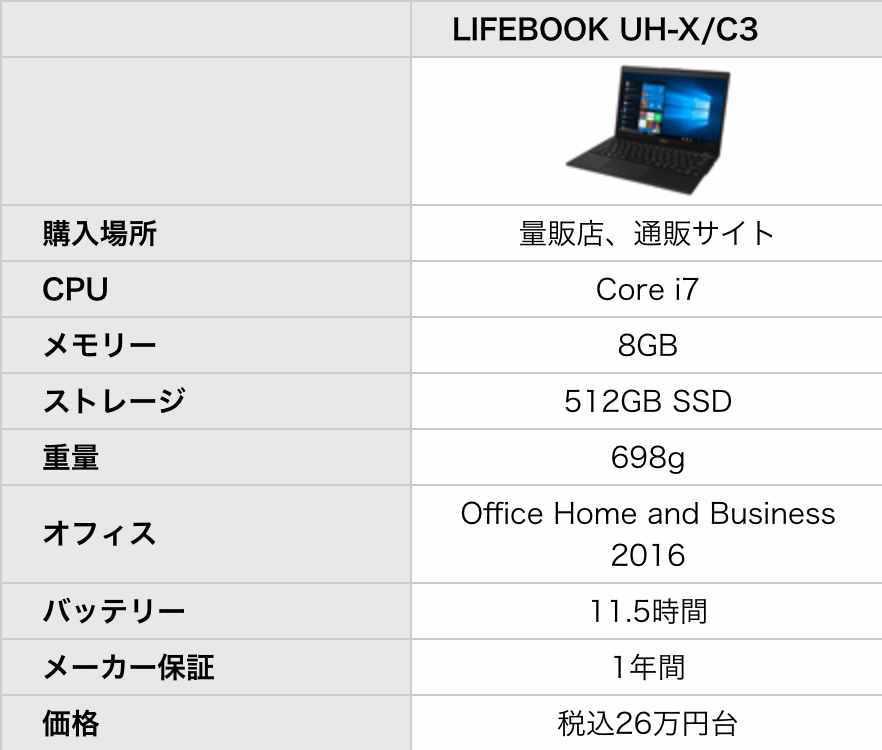 富士通推出全球最轻的笔记本:净重698克,售价一万三