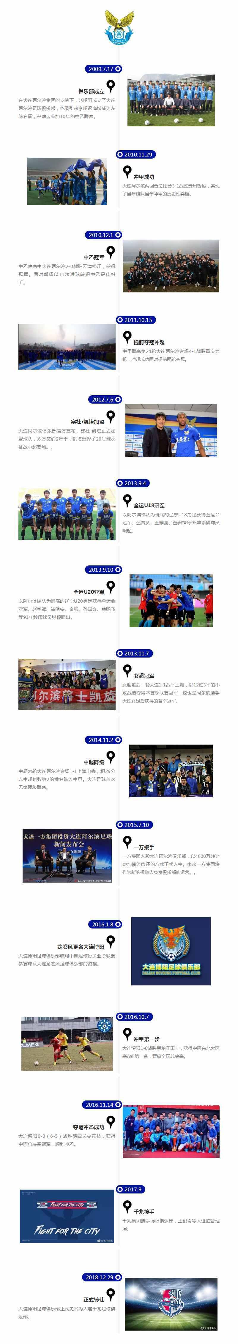 告别!赵明阳足球时代落幕 纪念阿尔滨的那段青春